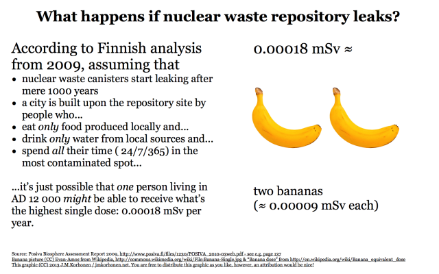 What happens if Finnish nuclear repository leaks cf banana.png