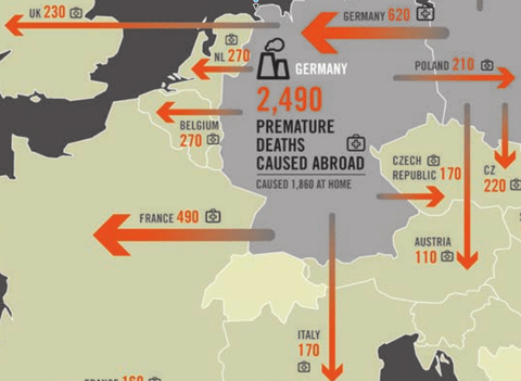 how many deaths German coal burning causes in neighbouring countries (from Dark Cloud report)
